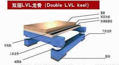 欧氏lvl龙骨结构运动木地板